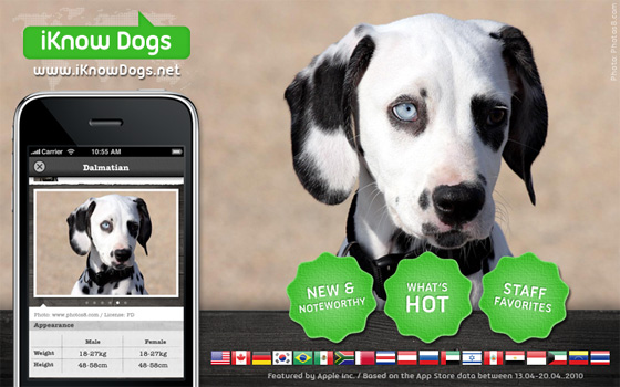 iKnow Dogs featured worldwide!